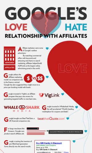 Affiliate Marketing.