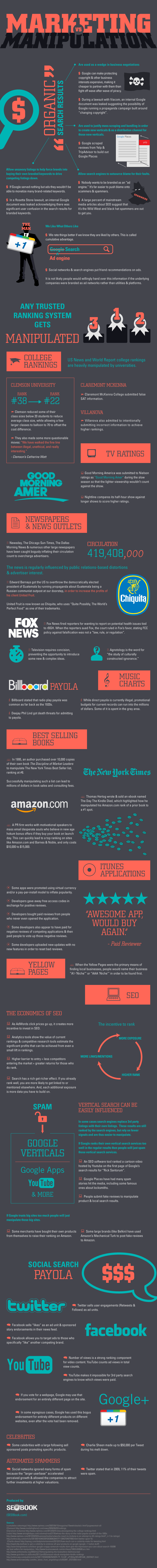 Marketing and Manipulation Infographic.