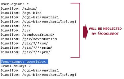 background information on robots txt files