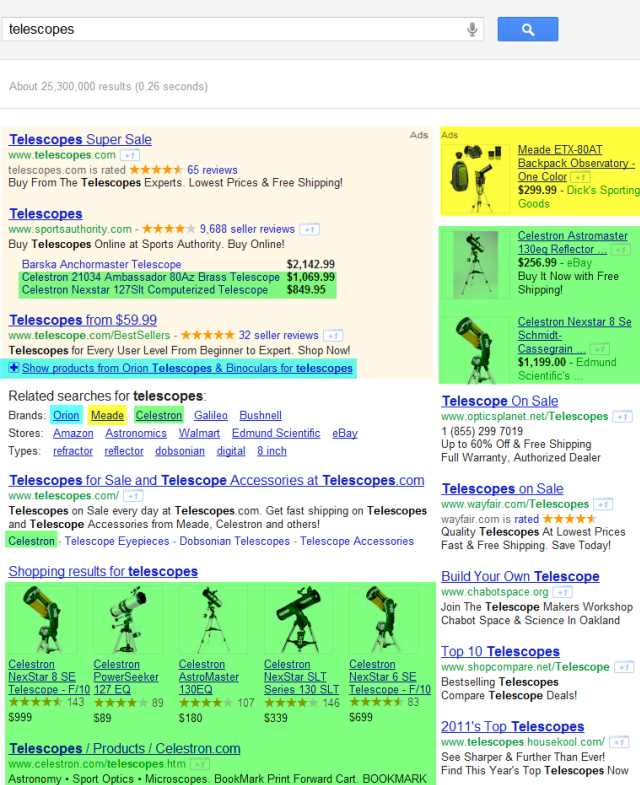 Google Panda Update Brand + Usage Search Relevancy Signals
