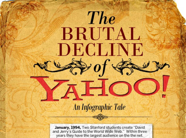 The Yahoo! Story.